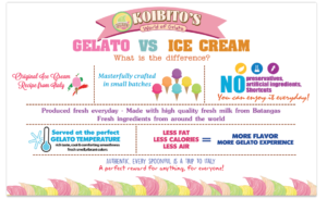 Gelato vs Ice Cream